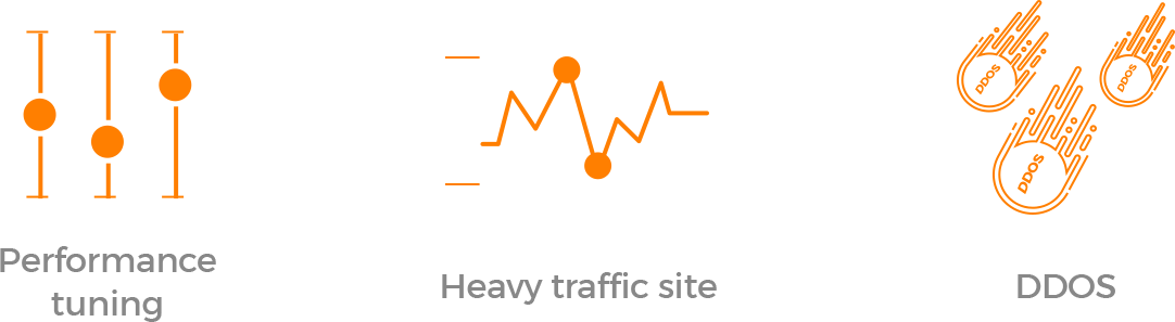 Performance tuning, Heavy traffic site, DDOS attack